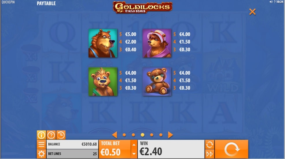 Goldilocks and the Wild Bears символы